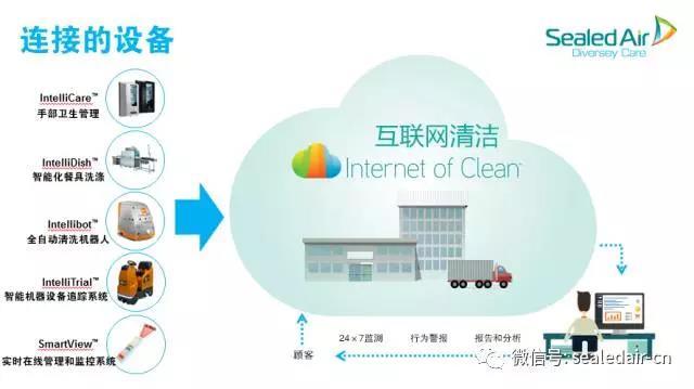 """""""互联网清洁""""如何改变清洁行业?_市场观察_工业与公共设施清洁_中国洗涤用品行业信息网"""