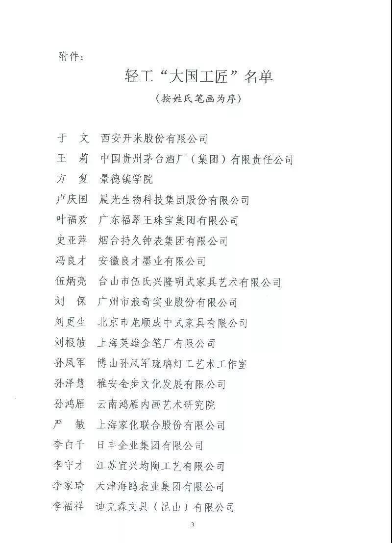 """日化行业四人被评为轻工""""大国工匠""""_产业聚焦_洗涤用品_中国洗涤用品行业信息网"""